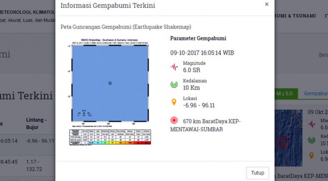 Gempa Mentawai Senin sore.