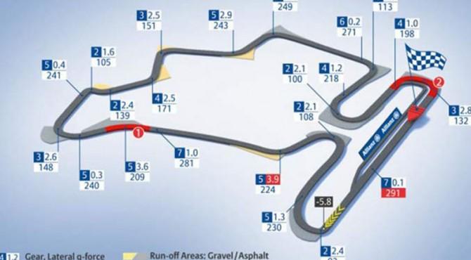 Masterplan Sirkuit MotoGP di Jakabaring, Palembang