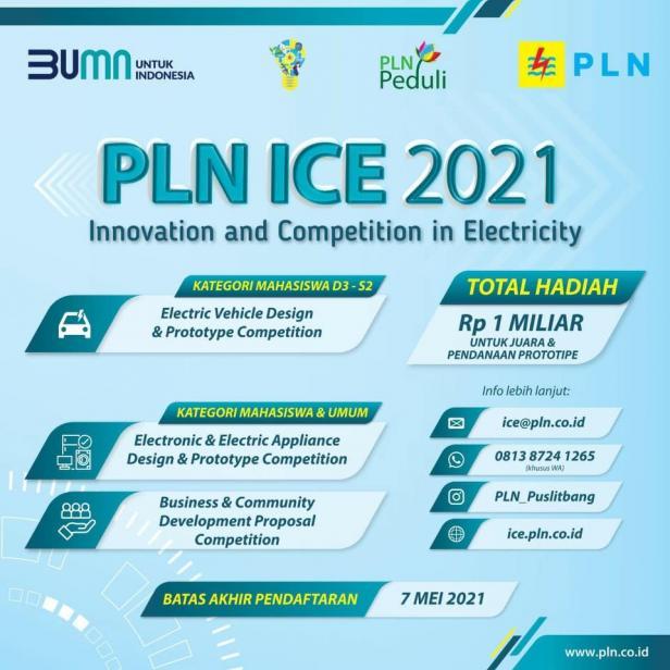 Poster PLN ICE 2021