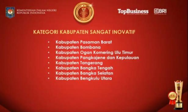 Daftar kategori Kabupaten di Indonesia yang meraih penghargaan kabupaten sangat inovatif di tingkat nasional