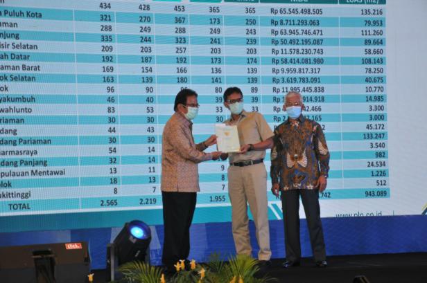 Menteri ATR/BPN, Sofyan Djalil bersamaan Gubernur Sumbar Irwan Prayitno