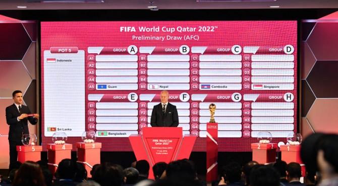 Pengundian grup kualifikasi Piala Dunia 2022