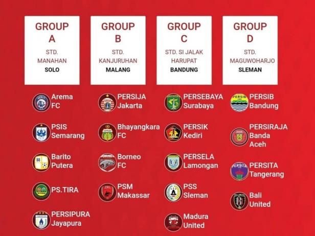 Pembagian grup Piala Menpora 2021