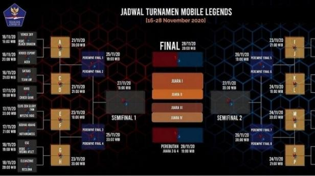 Tangkap layar acara turnamen Mobile Legend yang digelar Satgas Covid-19.
