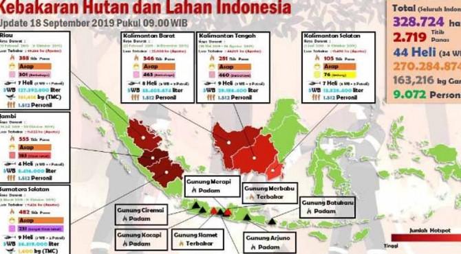 Data kebakaran hutan per Rabu (18/9) dari BNPB
