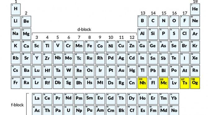 Empat Unsur Baru di Tabel Periodik Kimia Resmi Diberi Nama