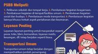 Infografis PSBB